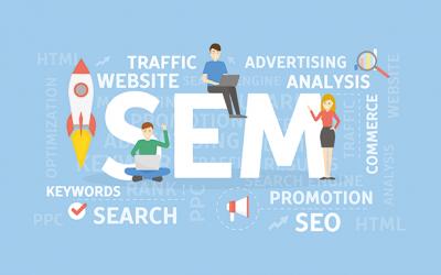 6 Vorteile von Suchmaschinenmarketing mit Google AdWords für kleine und mittlere Unternehmen (KMU)