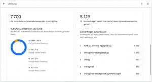 Intrag Blog - Statistiken der Suche